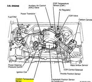 nissan maf wiring on to nissan get free image about wiring diagram