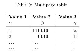 latex longtable tutorial latex tables tutorial with code exles