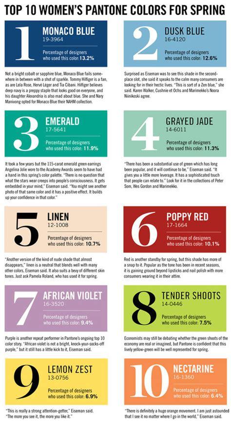 Topten Print Shirt Aj008 Green top 10 pantone colours for 2013 travelshopa guides