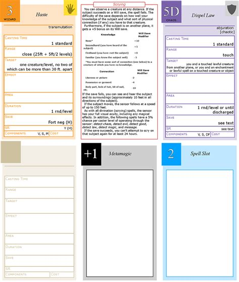 Pathfinder Cards Template by Pathfinder Spell Templates Image Collections