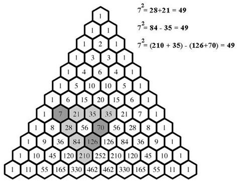 pattern of perfect numbers patterns in pascal s triangle