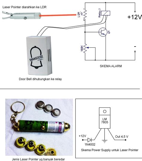 Alarm System Rumah alarm rumah alarm rumah sensor laser