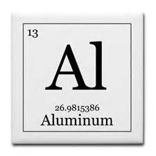 What Is Al On The Periodic Table by Amazing Aluminium