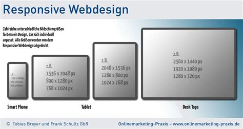 responsive layout definition responsive webdesign definition onlinemarketing praxis