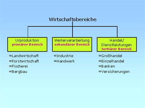 Horizontale arbeitsteilung definition of marriage