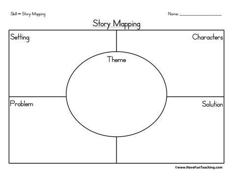 printable story organizer story map graphic organizer