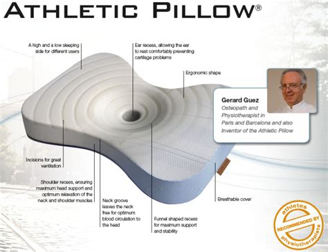 Ear Pressure Sore Pillow by M Line Athletic Pillow