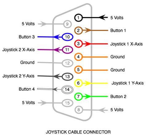 7 Pin Gandeng Pegas Kabel by 191 Joystick Db15 A Usb En Pc Hardware