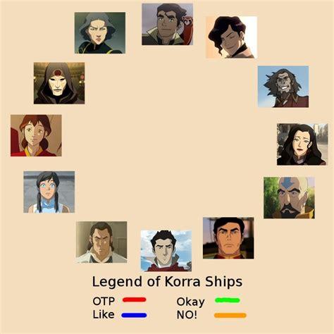 Legend Of Korra Memes - korra shipping meme tumblr
