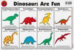 The dinosaurs are fun placemat measures 44cm x 29cm and is hand