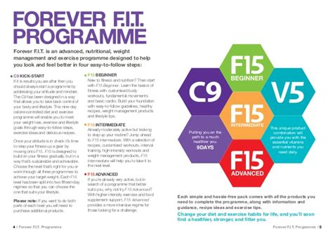 weight management brochure sport weight management brochure nov 2016 forever