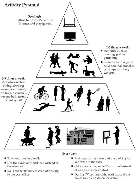 Physical Health Worksheets by How To Stick With A Physical Activity Program