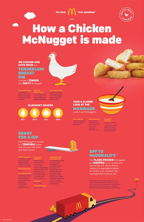 what is a s made of do you use so called quot pink slime quot or quot pink goop quot in your chicken mcnuggets
