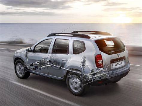 duster renault interior renault duster related images start 0 weili automotive