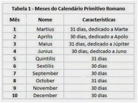 O Calendario Romano Cristianismo χριστιανισμός Christia נצרות Christianisme