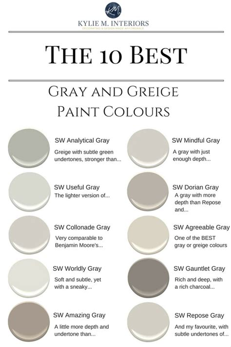 5 best gray paint colors gray paint colors gray and neutral sherwin williams the 10 best gray and greige paint colours