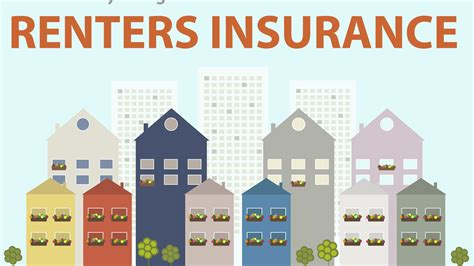 Appartment Insurance by Renters Insurance Why You Need It And How To Get It