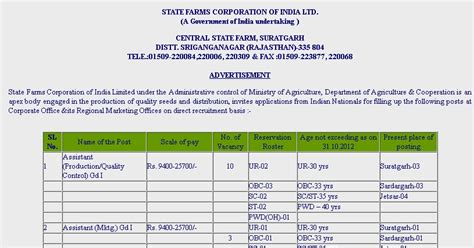 Mba In Production Management Kerala by Central State Farm Suratgarh Requirement 2012 Rojgar