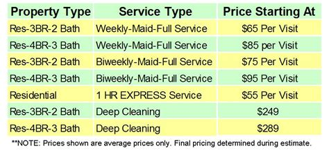 house cleaning prices price1 images frompo