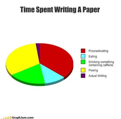 writing is thinking on paper longer paper page