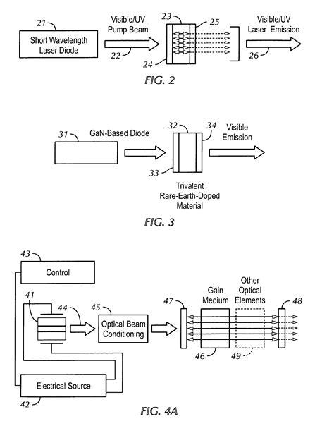 gan based laser diodes towards longer wavelengths and pulses gan based laser diodes towards longer wavelengths and pulses 28 images interface engineering