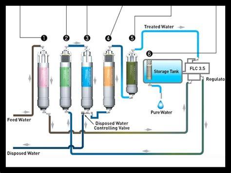 karcher pressure washer wiring diagrams karcher pressure