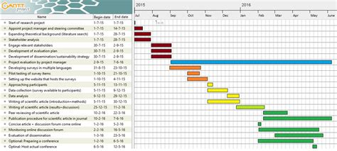 Research Timetable Template by Timetable For Research Reportz725 Web Fc2