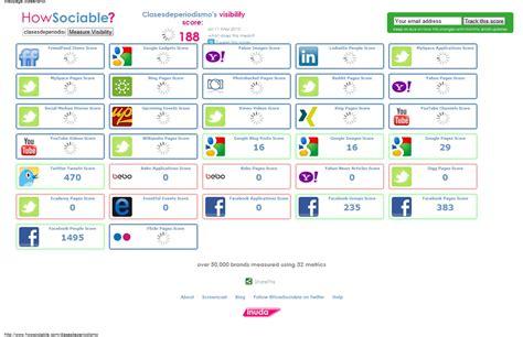 imagenes y nombres de redes sociales monitorea tu presencia en las redes sociales clases de