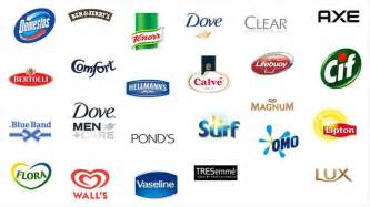 How To Pick A Name For Your Business about unilever about unilever usa