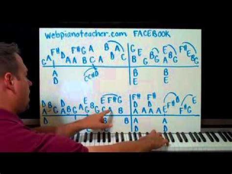tutorial piano jealous guy how to play jealous guy by john lennon piano lesson shawn