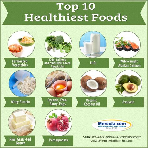 top 10 foods with so many food options available how do you which is the most nutritious