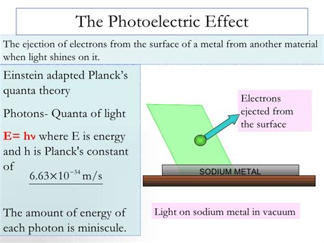 quantum theory of light quantum mechanics presentation