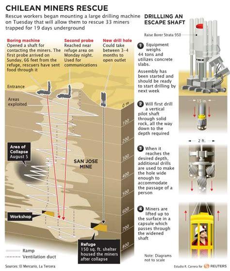 san jose chile mine map rescuers begin drilling escape tunnel for miners world