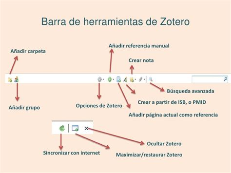 tutorial para usar zotero tutorial zotero
