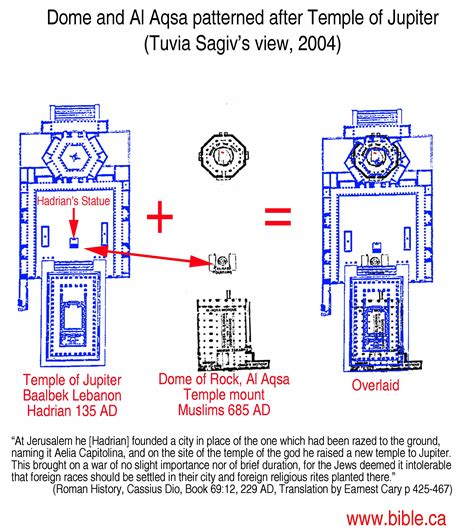Dome Of The Rock Floor Plan the star of david is it pagan