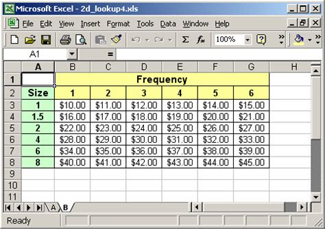 Microsoft Excel Spreadsheet Exles by Ms Excel Two Dimensional Lookup Exle 4