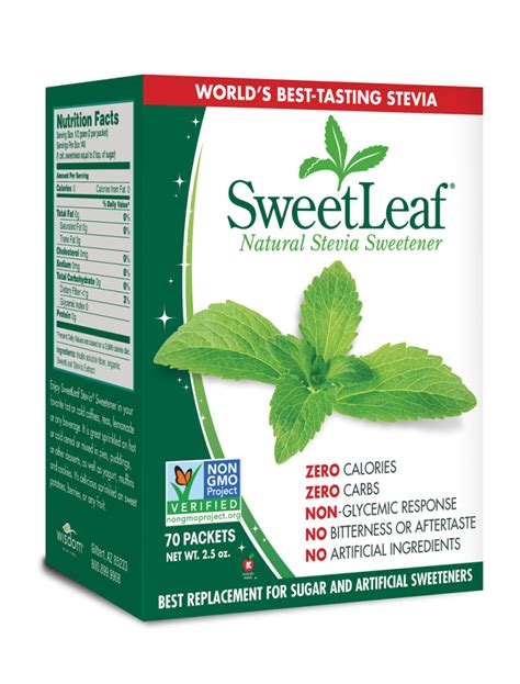 Detox From Sucrolose by Detox From Sugar 5 Remedies That Might Help