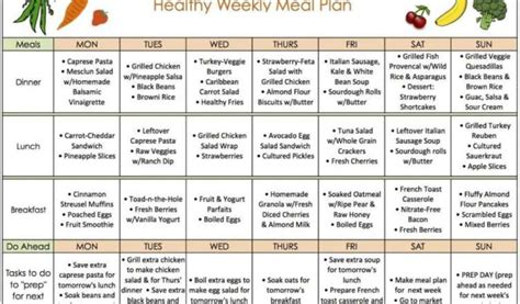 printable diet plan for quick weight loss fast weight loss diet plan