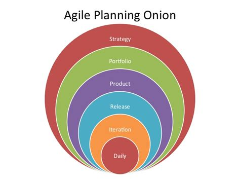 %name Scrum User Stories Template   User stories: Why is it Important to Agile?   Agile Scrum