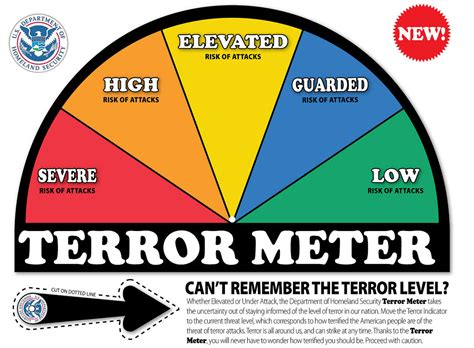 terror threat level colors raising and other stuff terrorist threat levels are
