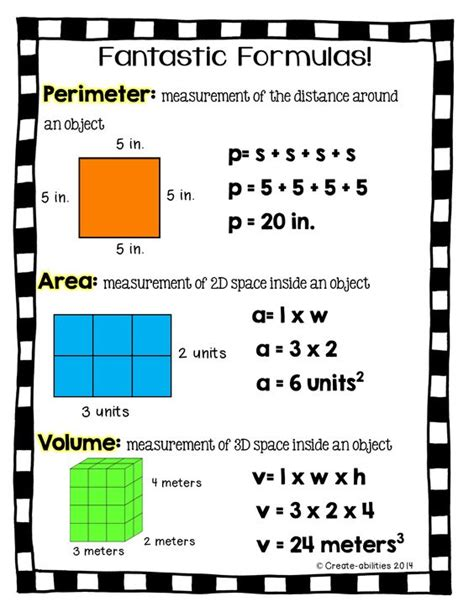 html define printable area free perimeter area and volume printable for math