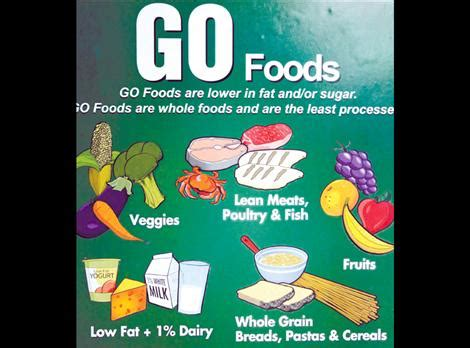 go food valley journal class emphasizes activity healthy snacks
