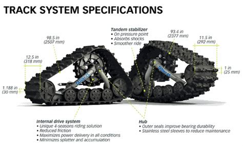 Camoplast Tatou 4s Atv Track System Bombardier Can Am Atv