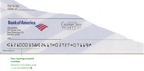 routing number bank of america bank of america routing number by states