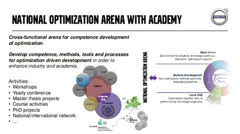 optimization culture arena  volvo car group