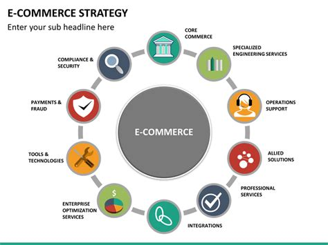 e commerce powerpoint template e commerce strategy powerpoint template sketchbubble