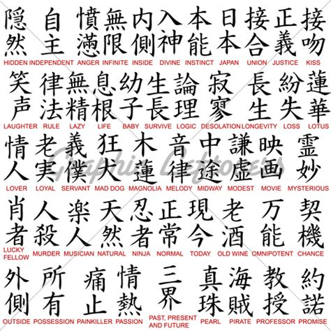 Character Letter Meaning Kanji Symbols 183 Gl Stock Images