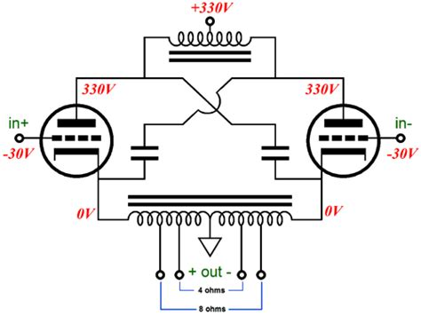 tapped inductor circuit ps 14 class g circlotrons