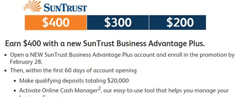 suntrust bank banking sign up expired suntrust business checking 400 sign up bonus