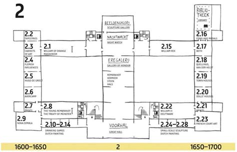 rijksmuseum floor plan rijksmuseum visitors guide dr fritz mannheime objects
